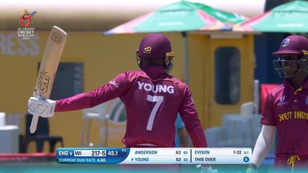 ICC U19 CWC: ENG v WI – Highlights of Nyeem Young's 66 and 5/45