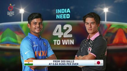 ICC U19 CWC: IND v JPN – Highlights of India's 10-wicket win