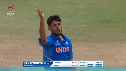 ICC U19 CWC: IND v NZ – New Zealand innings wickets