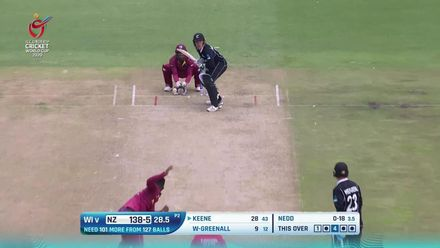 ICC U19 CWC: WI v NZ – Highlights of the New Zealand innings