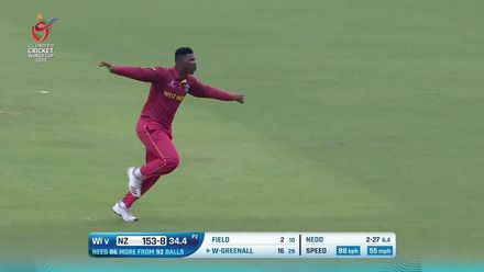 ICC U19 CWC: WI v NZ – Highlights of Ashmead Nedd's 3/33
