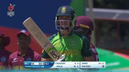 ICC U19 CWC: SA v WI – Melius takes a low catch to see off Beaufort