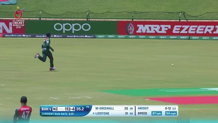 ICC U19 CWC: NZ v BAN – Highlights of New Zealand's innings