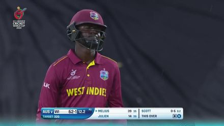 ICC U19 CWC: WI v AUS - Kimani Melius falls in dissapointing manner
