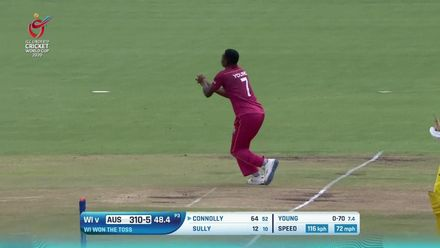 ICC U19 CWC: WI v AUS – All the nine wickets to fall