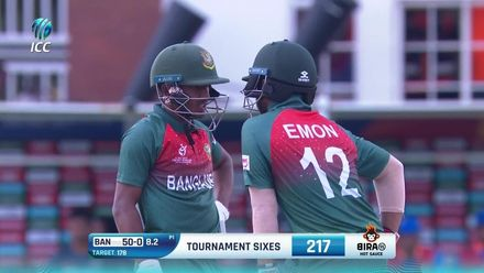 ICC U19 CWC: IND v BAN – Tamim goes big with the sweep