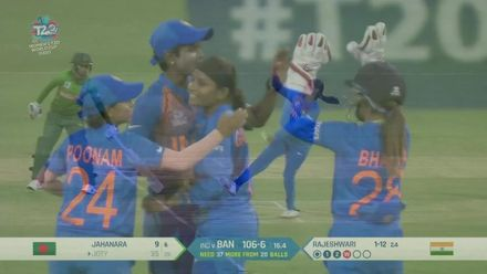 WT20WC: Ind v Ban - India close in on victory