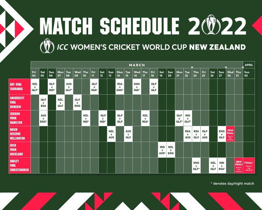 2022 World Cup Calendar.Full Match Schedule For Icc Women S Cricket World Cup 2022 Announced