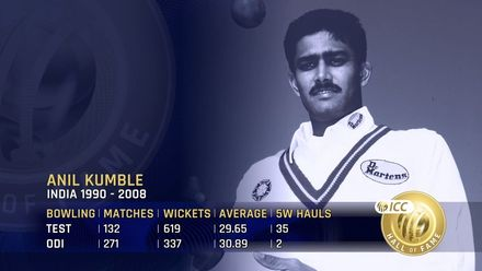 ICC Hall of Fame: Anil Kumble   'An intense competitor'