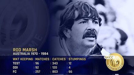 ICC Hall of Fame: Rod Marsh | 'A wonderful wicket-keeper'