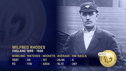 ICC Hall of Fame: Wilfred Rhodes | 'A shrewd bowler who loved batting too'