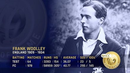ICC Hall of Fame: Frank Woolley | An artistic cricketer