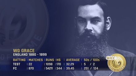 ICC Hall of Fame: WG Grace | 'One of the outstanding cricketing characters of all time'