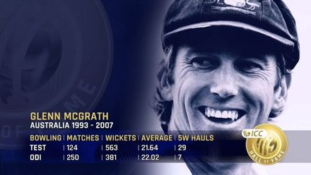 ICC Hall of Fame: Glenn McGrath | 'Raised the bar with unerring accuracy'