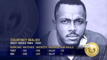 ICC Hall of Fame: Courtney Walsh | An epitome of longevity