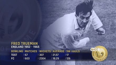 ICC Hall of Fame: Fred Trueman | 'Greatest fast bowler's action ever'
