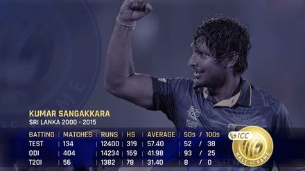 ICC Hall of Fame 2021 | Kumar Sangakkara