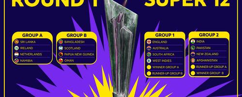 Men's T20WC 2021– Groups