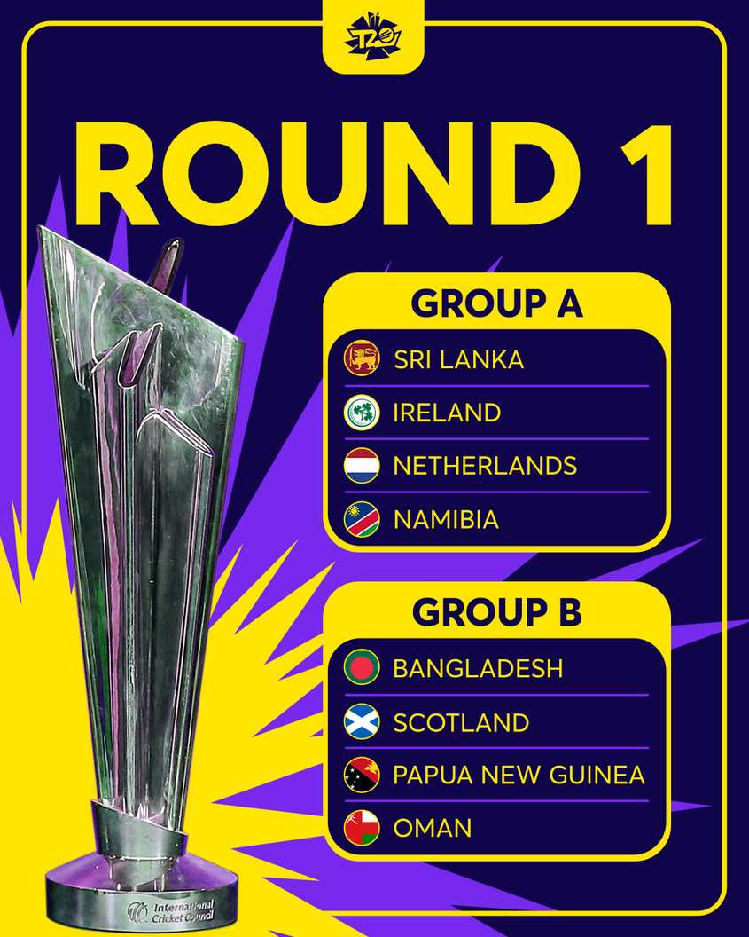 The top two teams in each group will progress to the Super 12 stage
