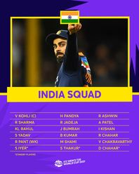 India – Men's T20 World Cup 2021 squad