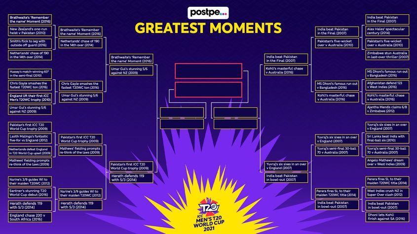 postpe Greatest Moments bracket