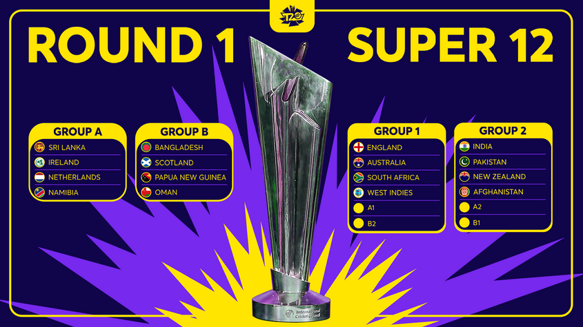 Men's ICC T20 World Cup Groups